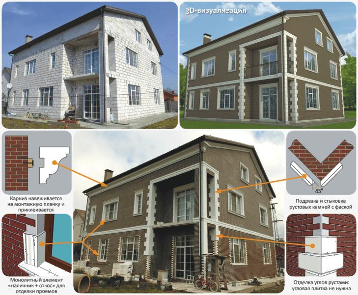Фасадный декор для загородных домов